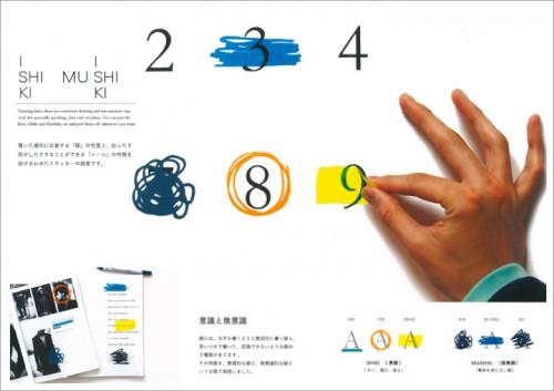 ishiki_muishiki
